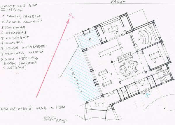 Феш шуй проект комплекса домов